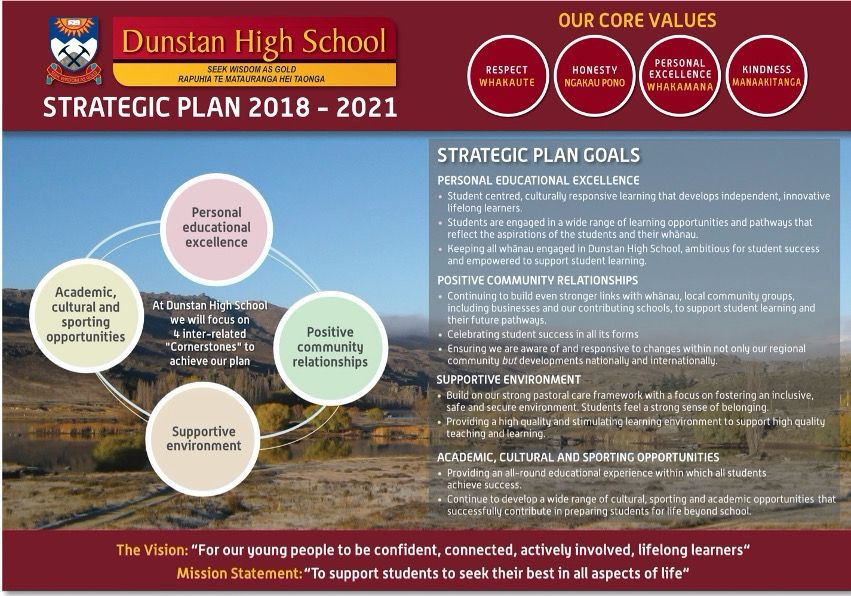 Strategic Plan 2021 (2)